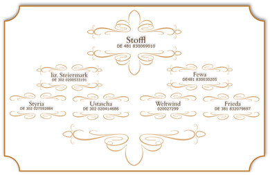 Abstammung Haflinger Hengst Stoffl, Sandra Luber